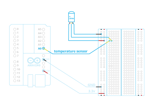 The Anatomy of a Commercial Freezer Monitor