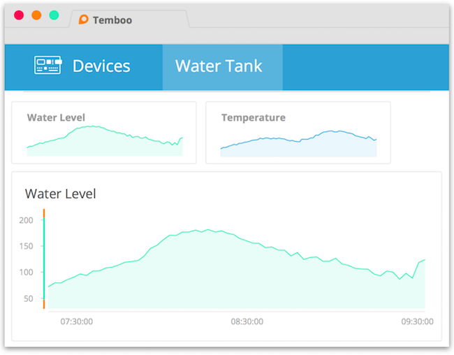 cloud-controls-sensor-header-1